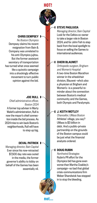 boston 2024 - Boston Magazine