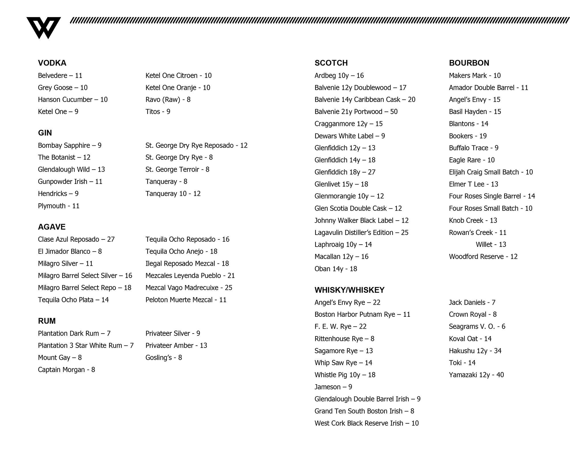 The Wellington spirits list