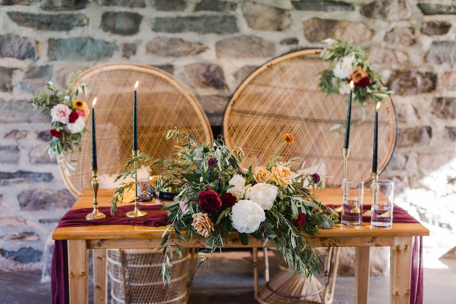 wedding industry coronavirus
